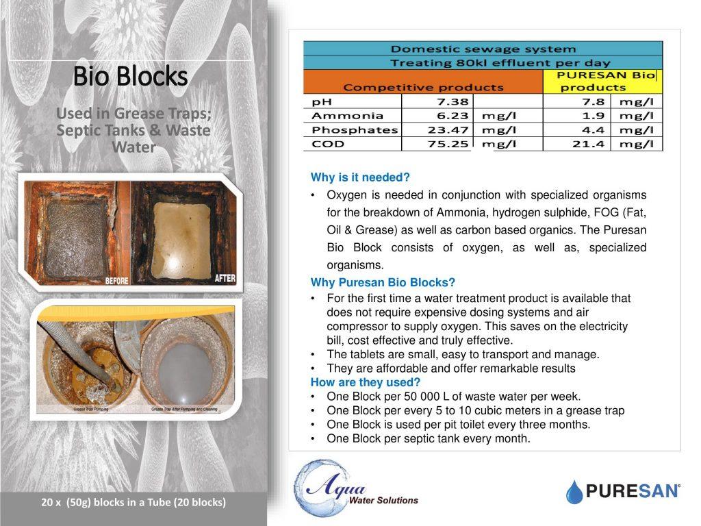 Bio Blocks Info