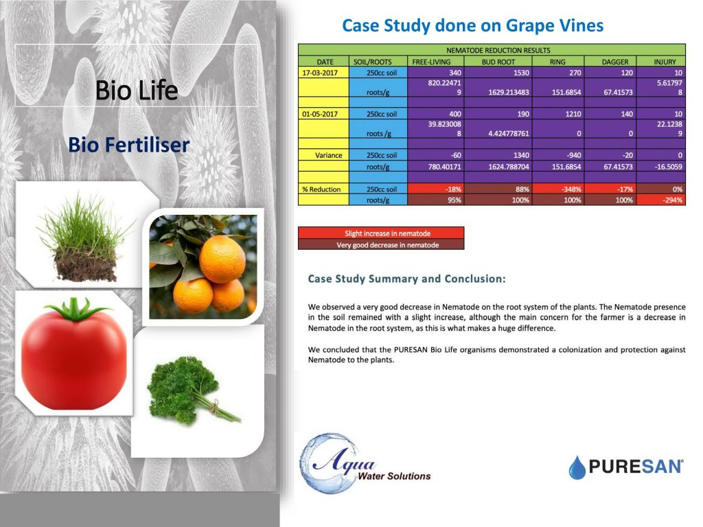 Bio Life Case Study